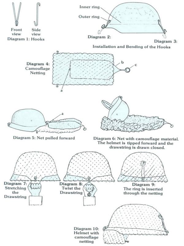 méthodes pour installer un filet de casque